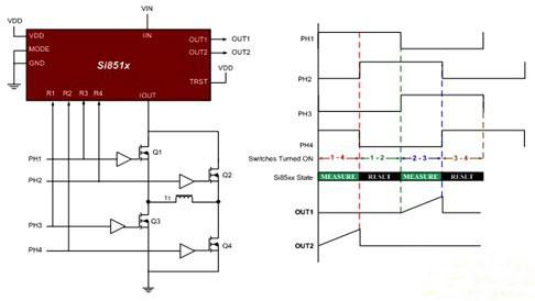 850x/1x器件提供集成的复位电路,高2vp-p的满量程输出信号,测量精度5%