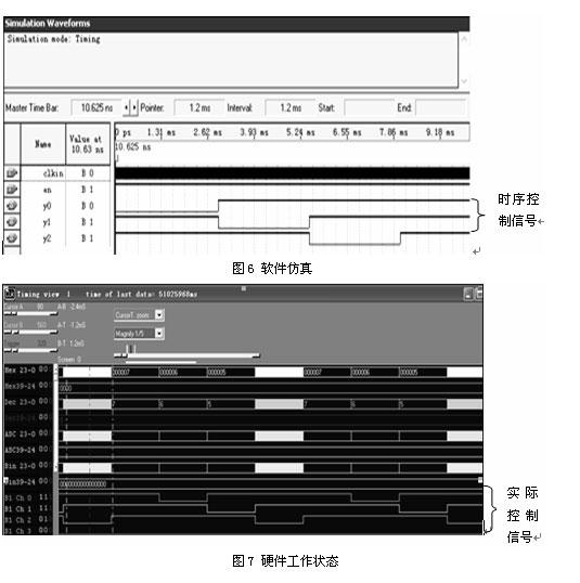 时序逻辑电路实验报告