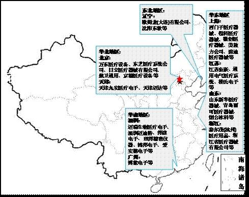 中国医疗电子设备厂商分布