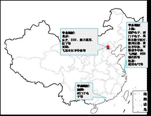 中国医疗电子半导体厂商分布