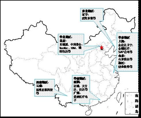 中国医疗电子软件企业分布