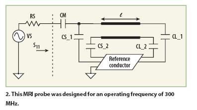 核磁共振成像系统的振荡器分析