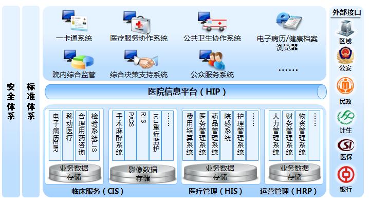 信息服务机构如何应对数字化信息环境