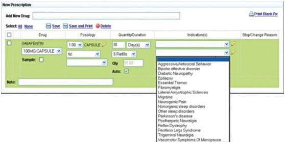 21世纪医学办公室(Medical Office of the XXI Century,(MOXXI)电子处方系统的适应症治疗文档。
