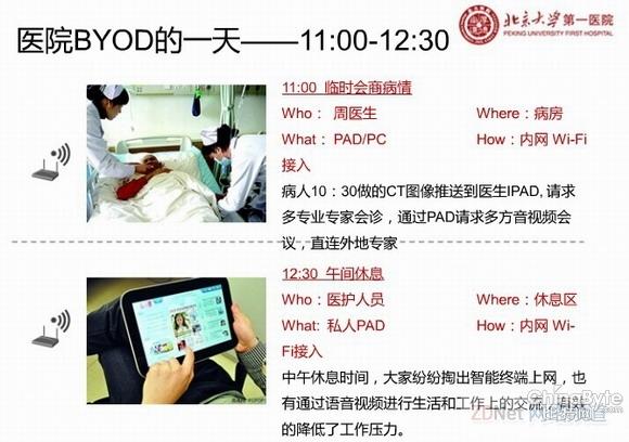 说明: 一个IT医生的理想:BYOD在医院绽放